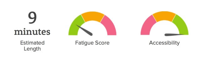 online-surveys-fatigue-score